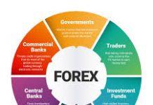 Forex - cara pakai - forum - kesan
